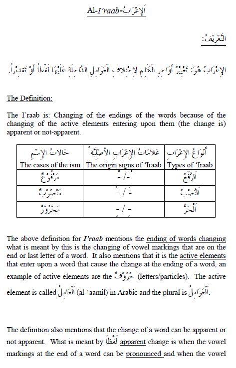 Al-I'raab – Case Endings of Arabic Nouns – Understand-Arabic com