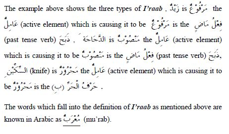 case endings - al-i'raab
