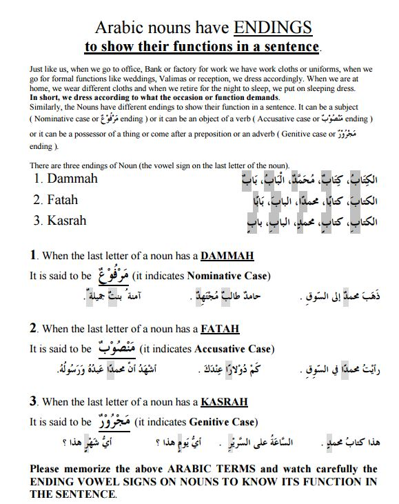 Case Endings of Arabic Nouns