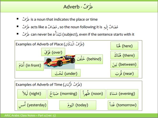Adverbs in Arabic 1