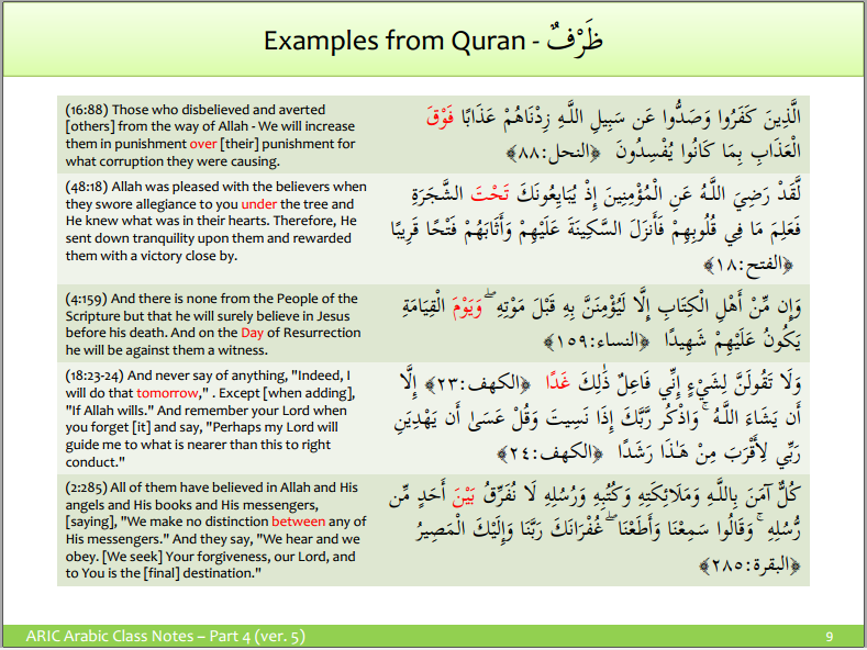 Adverbs Understand Arabic