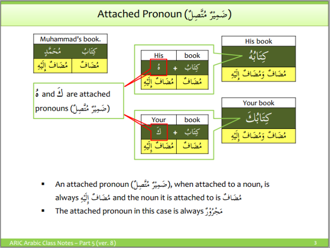 aric-attached pronouns 1