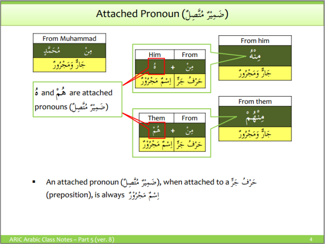 aric-attached pronouns 2