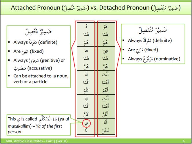 aric-attached pronouns 4