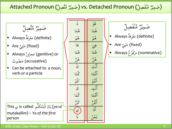 aric-attached pronouns 4