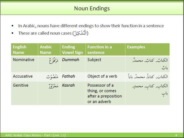 aric-case endings