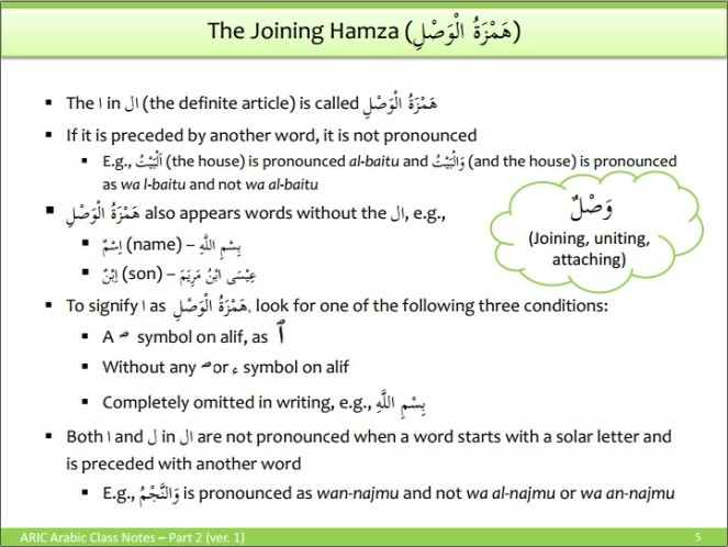 Hamzatul Wasl - Hamzatul Qata'a