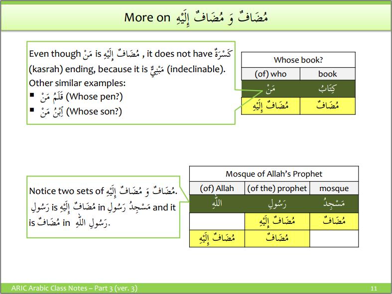 Mudaaf (Possessed) and Mudaaf ilaihi (Possessor) – Understand-Arabic com