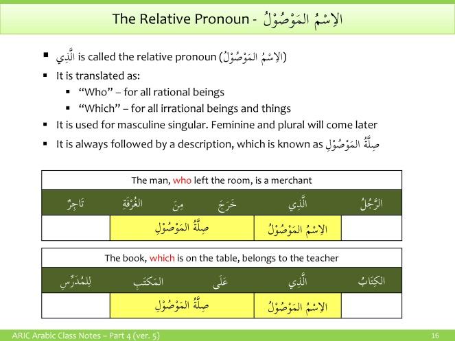 aric-relative-pronouns-1