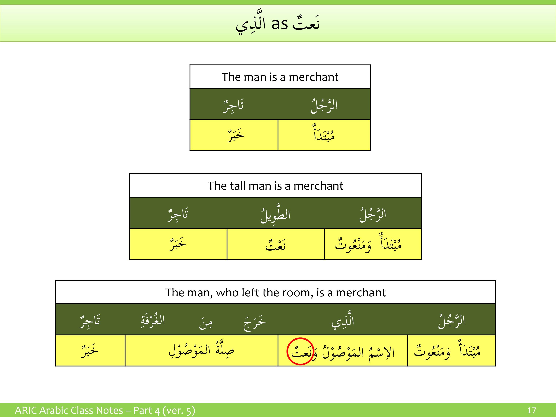how to teach relative pronouns
