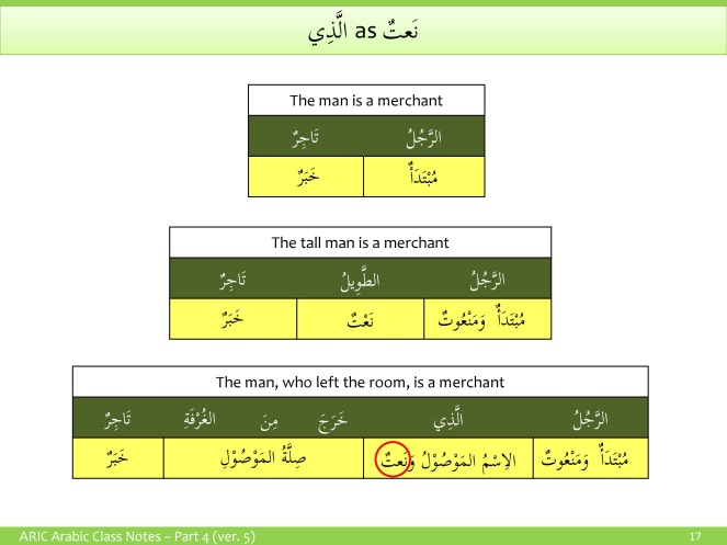 aric-relative-pronouns-2