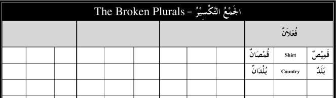 ma-book-1-handouts-broken-plurals-page-004