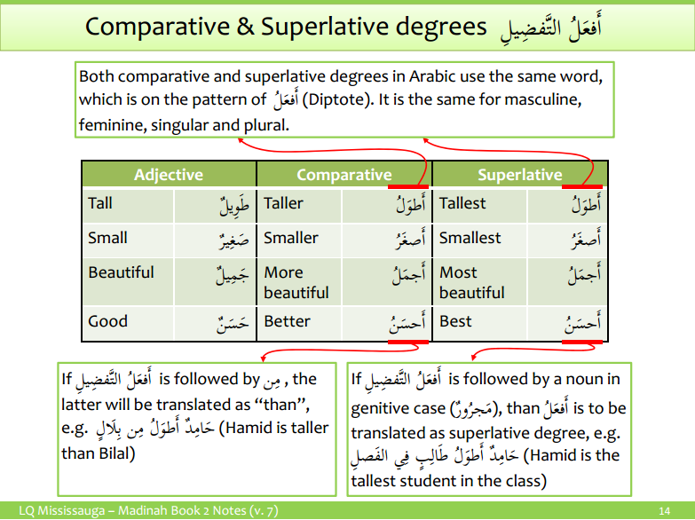 Comparative case study examples