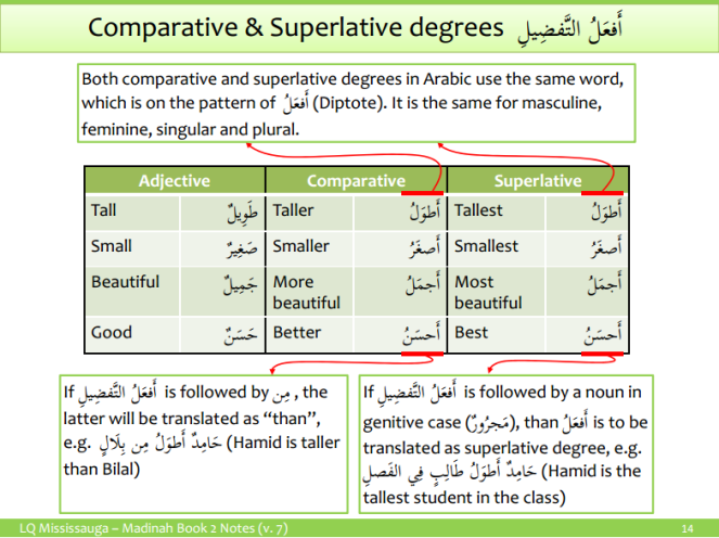 Arabic - Comparative and superlative degrees