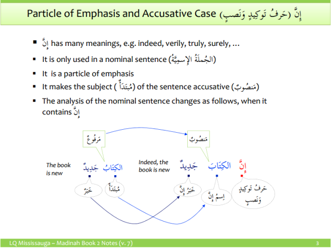 Particle of Emphasis and Accusative Case Inna 1