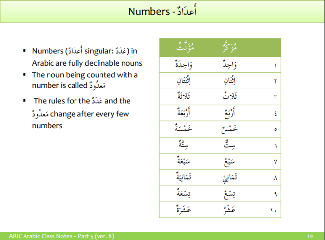 ARIC - numbers -1