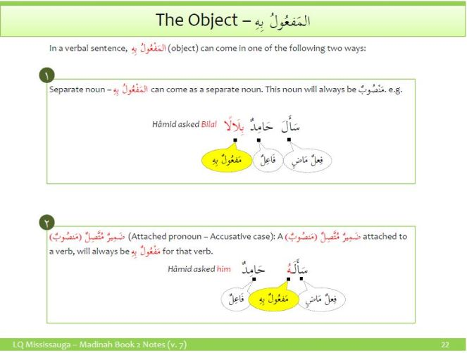 The Object - Madina Arabic