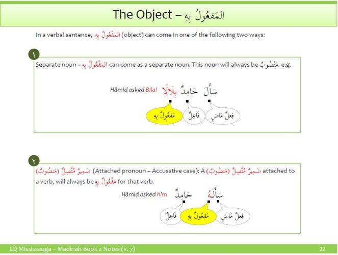 The Object - Madina Arabic