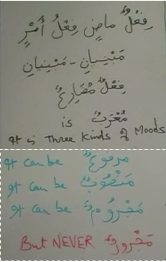 Moods of verbs - Madi &Amr are Mabni and Mudaari is Mu'rab